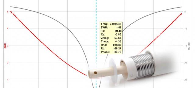 Trapy antenowe do W3DZZ i inne jak wykonać